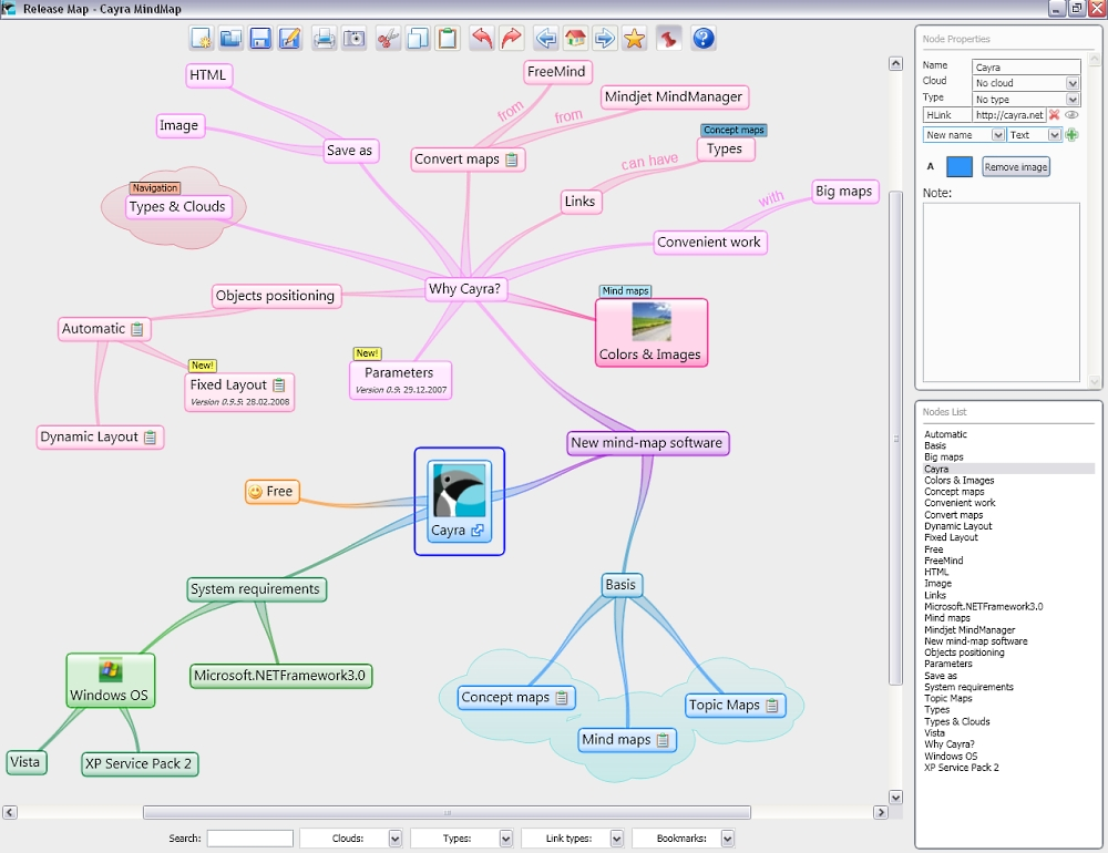 online mind mapping with Einfache Mindmap Software Kostenlos on Drawn 20office 20office 20 work together with Einfache Mindmap Software Kostenlos besides The Islamic Empire likewise Lessons Learned Template in addition Hoe Maak Je Een Mindmap.