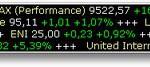 Börsenticker für den Pc – Aktienticker Software kostenlos