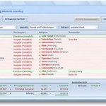 Haushaltsbuch Software – kostenlos und sehr übersichtlich