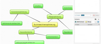 Mindmapping Software - Programmoberfläche
