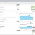OpenSource Projekt Management und Time Tracking online Tool – gratis