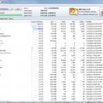 Verzeichnissgrößen von Festplatten anzeigen / analysieren
